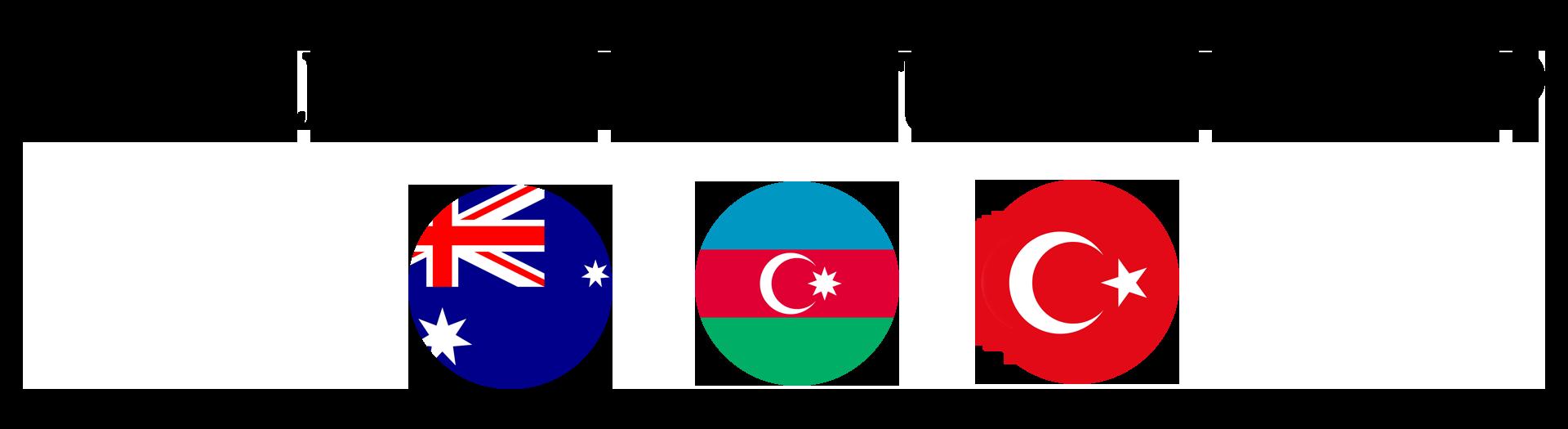 Australian-Azerbaijani-Turkish Friendship